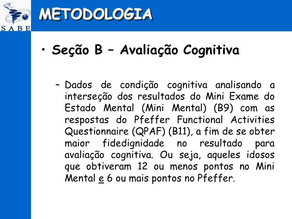METODOLOGIA Seção B – Avaliação Cognitiva
