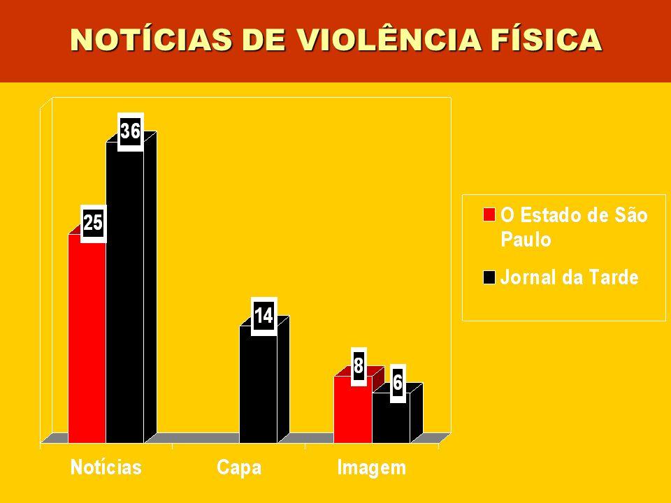 NOTÍCIAS DE VIOLÊNCIA FÍSICA