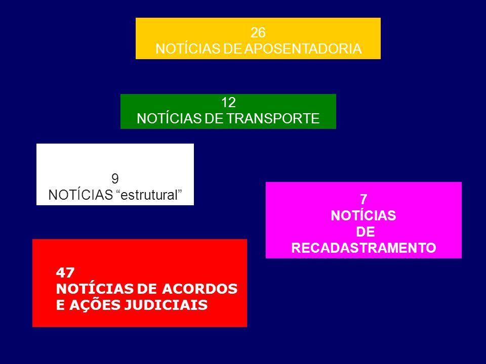 7 NOTÍCIAS DE RECADASTRAMENTO