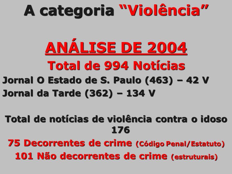 A categoria Violência ANÁLISE DE 2004