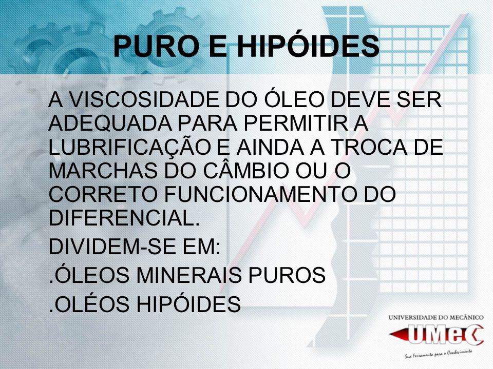 PURO E HIPÓIDES
