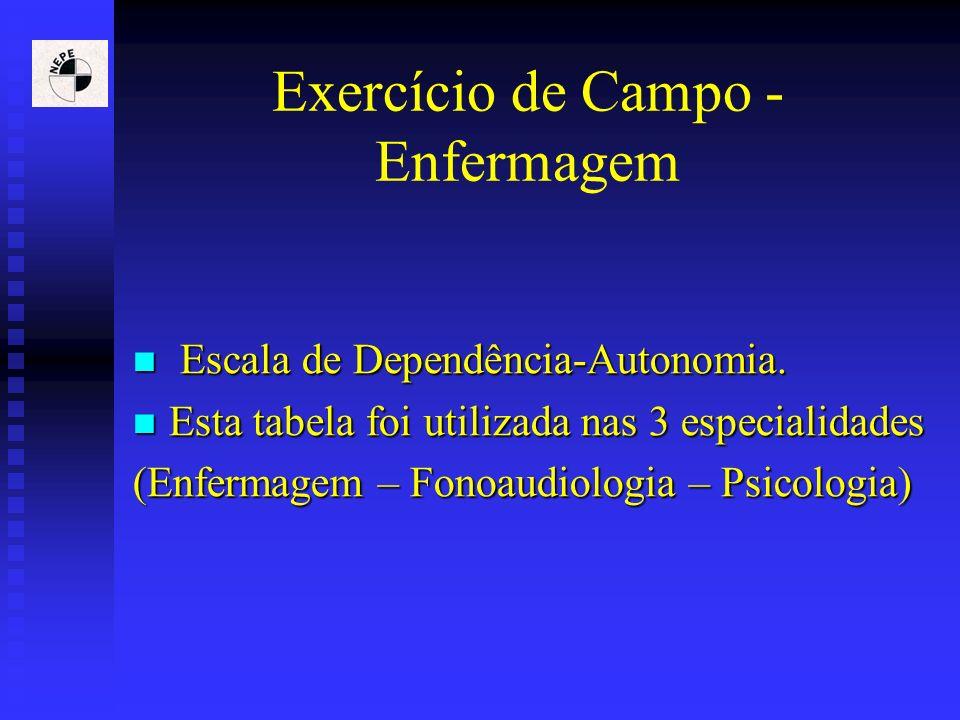 Exercício de Campo -Enfermagem