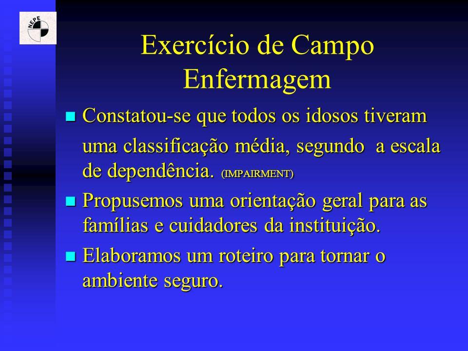 Exercício de Campo Enfermagem