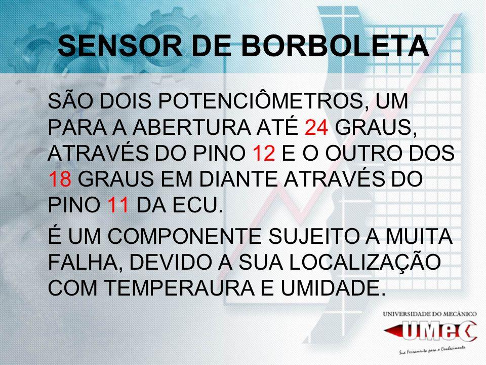 SENSOR DE BORBOLETA