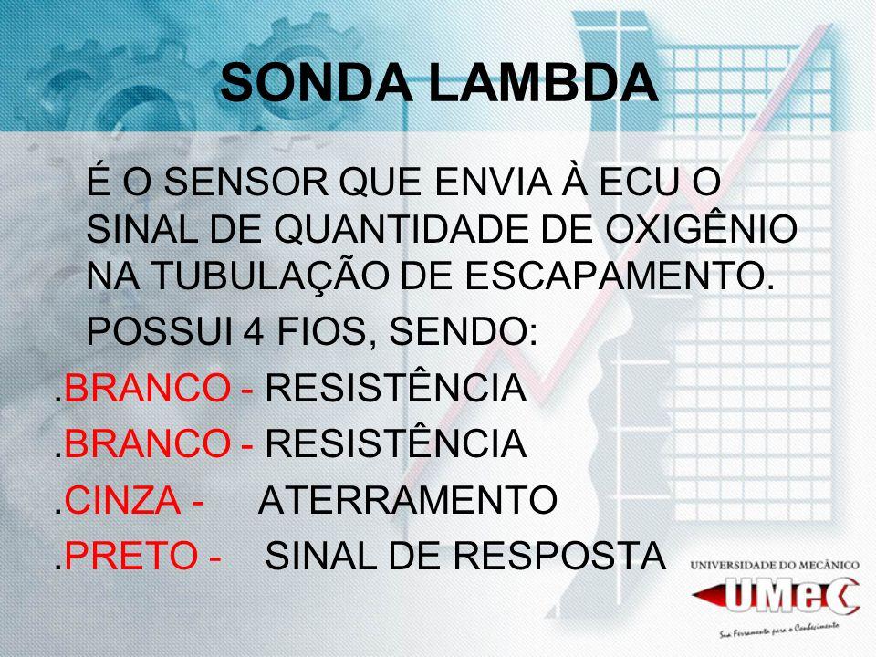 SONDA LAMBDA É O SENSOR QUE ENVIA À ECU O SINAL DE QUANTIDADE DE OXIGÊNIO NA TUBULAÇÃO DE ESCAPAMENTO.