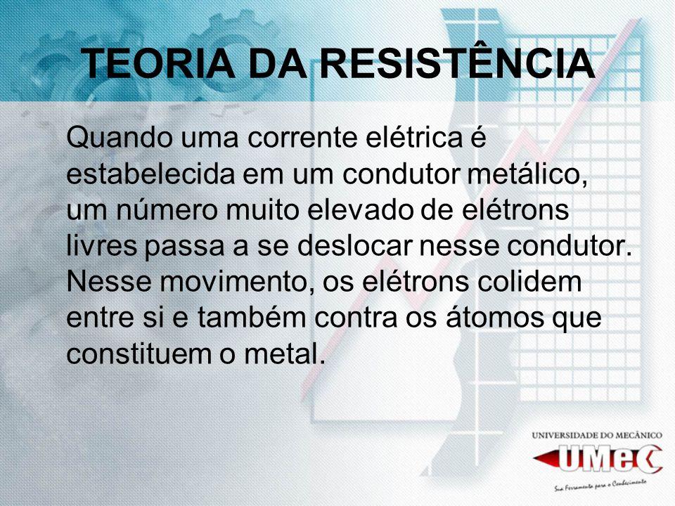 TEORIA DA RESISTÊNCIA