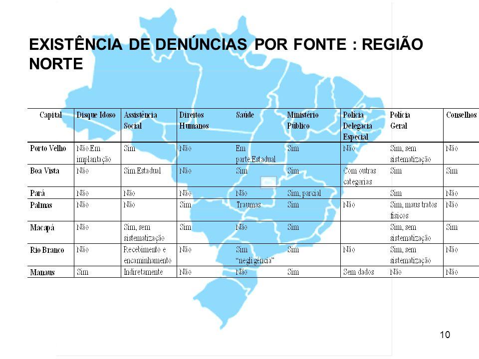 EXISTÊNCIA DE DENÚNCIAS POR FONTE : REGIÃO NORTE