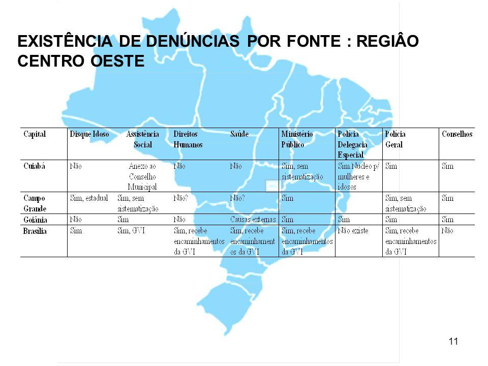 EXISTÊNCIA DE DENÚNCIAS POR FONTE : REGIÂO CENTRO OESTE