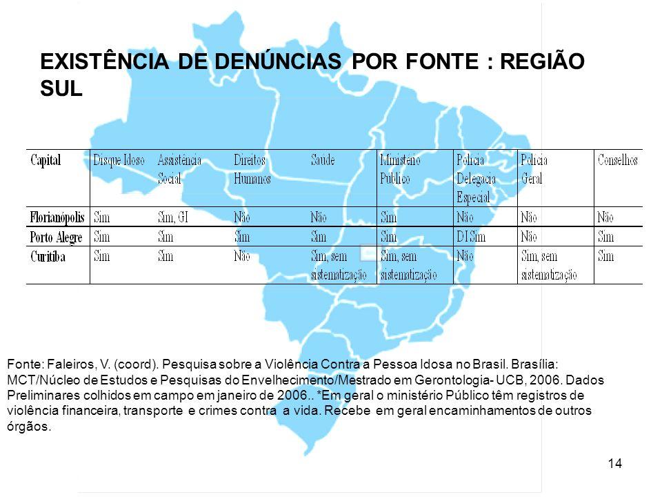 EXISTÊNCIA DE DENÚNCIAS POR FONTE : REGIÃO SUL