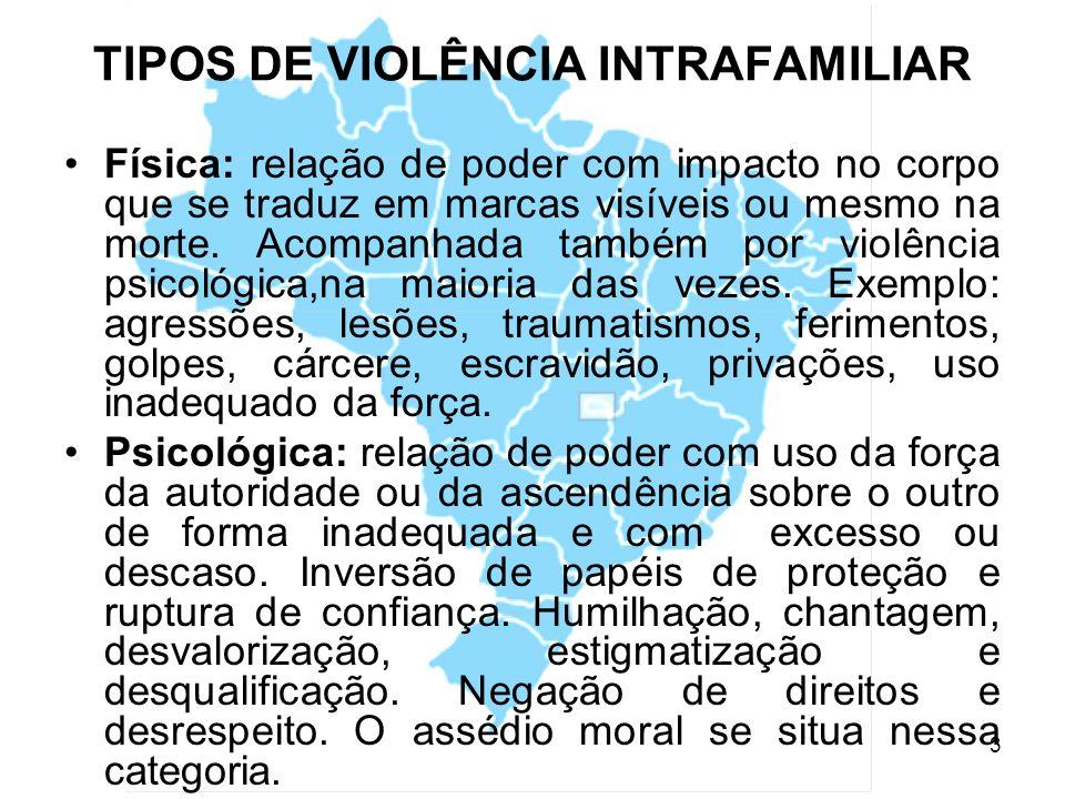 TIPOS DE VIOLÊNCIA INTRAFAMILIAR