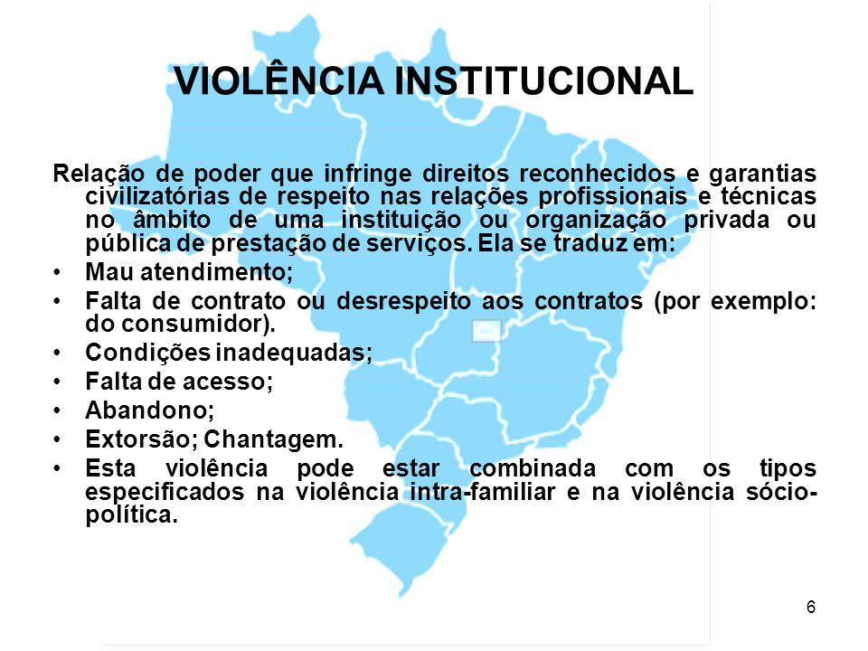 VIOLÊNCIA INSTITUCIONAL