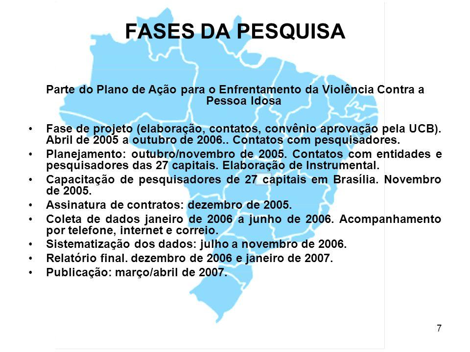FASES DA PESQUISAParte do Plano de Ação para o Enfrentamento da Violência Contra a Pessoa Idosa.