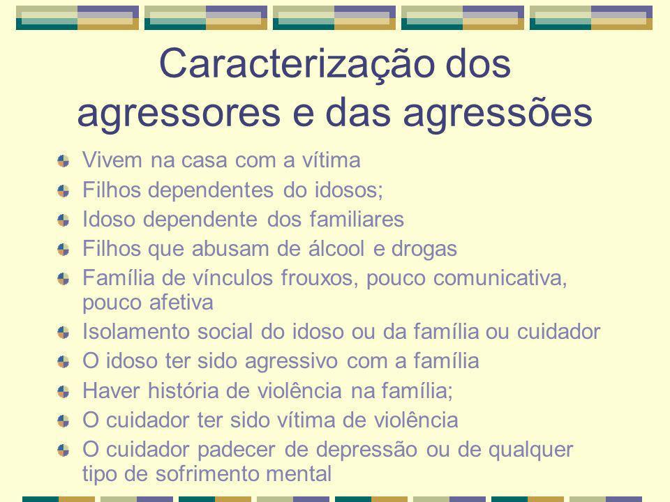 Caracterização dos agressores e das agressões