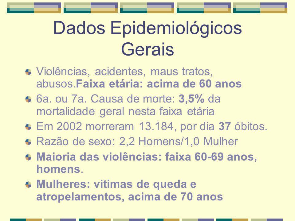 Dados Epidemiológicos Gerais
