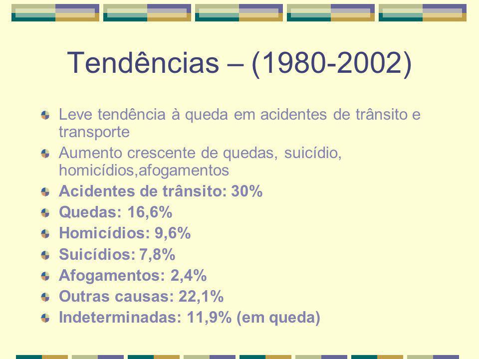 Tendências – (1980-2002) Leve tendência à queda em acidentes de trânsito e transporte. Aumento crescente de quedas, suicídio, homicídios,afogamentos.