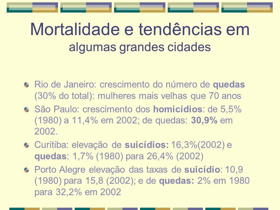 Mortalidade e tendências em algumas grandes cidades