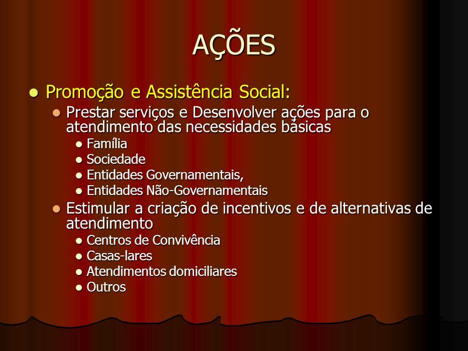 AÇÕES Promoção e Assistência Social: