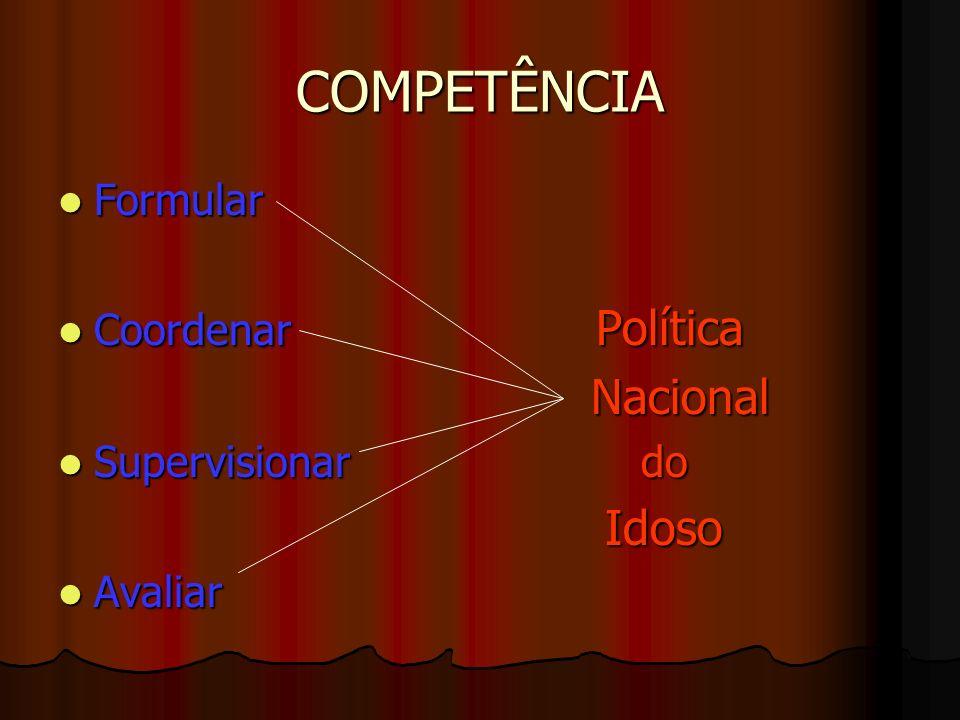 COMPETÊNCIA Formular Coordenar Política Nacional Supervisionar do