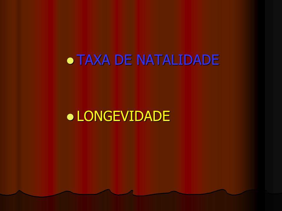 TAXA DE NATALIDADE LONGEVIDADE