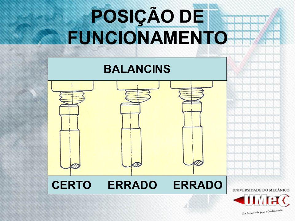 POSIÇÃO DE FUNCIONAMENTO