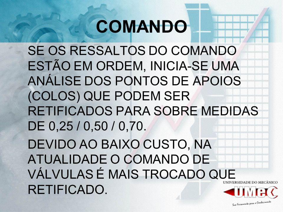 COMANDO