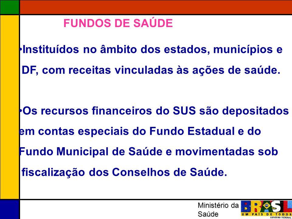 FUNDOS DE SAÚDEInstituídos no âmbito dos estados, municípios e. DF, com receitas vinculadas às ações de saúde.