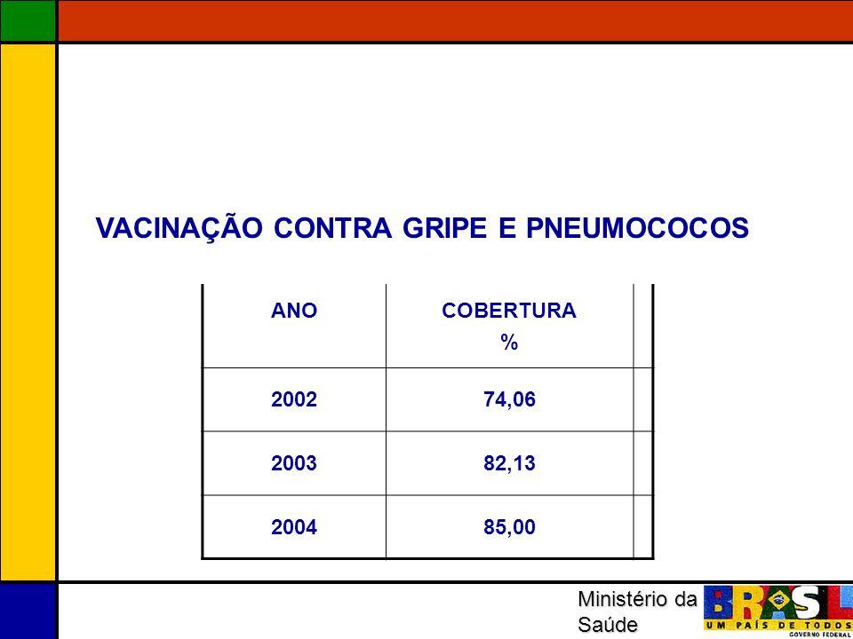 VACINAÇÃO CONTRA GRIPE E PNEUMOCOCOS