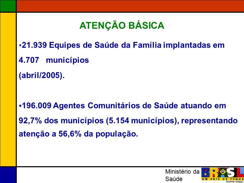 ATENÇÃO BÁSICA 21.939 Equipes de Saúde da Família implantadas em