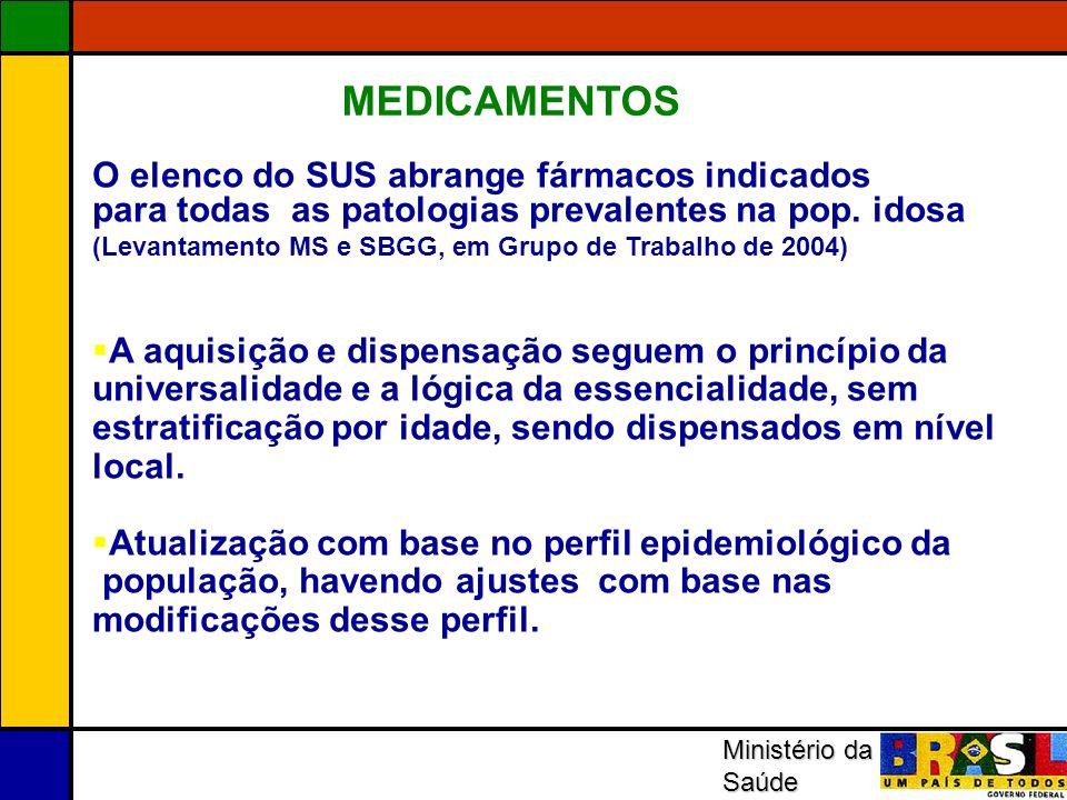 MEDICAMENTOS O elenco do SUS abrange fármacos indicados