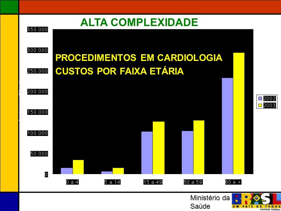 ALTA COMPLEXIDADE PROCEDIMENTOS EM CARDIOLOGIA CUSTOS POR FAIXA ETÁRIA