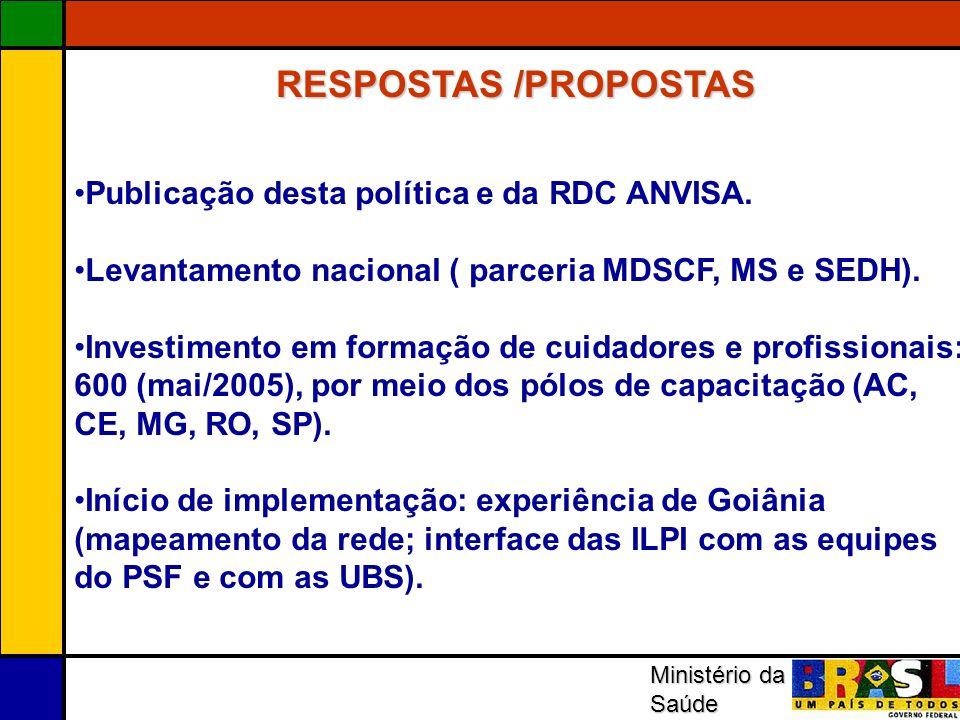 RESPOSTAS /PROPOSTAS Publicação desta política e da RDC ANVISA.