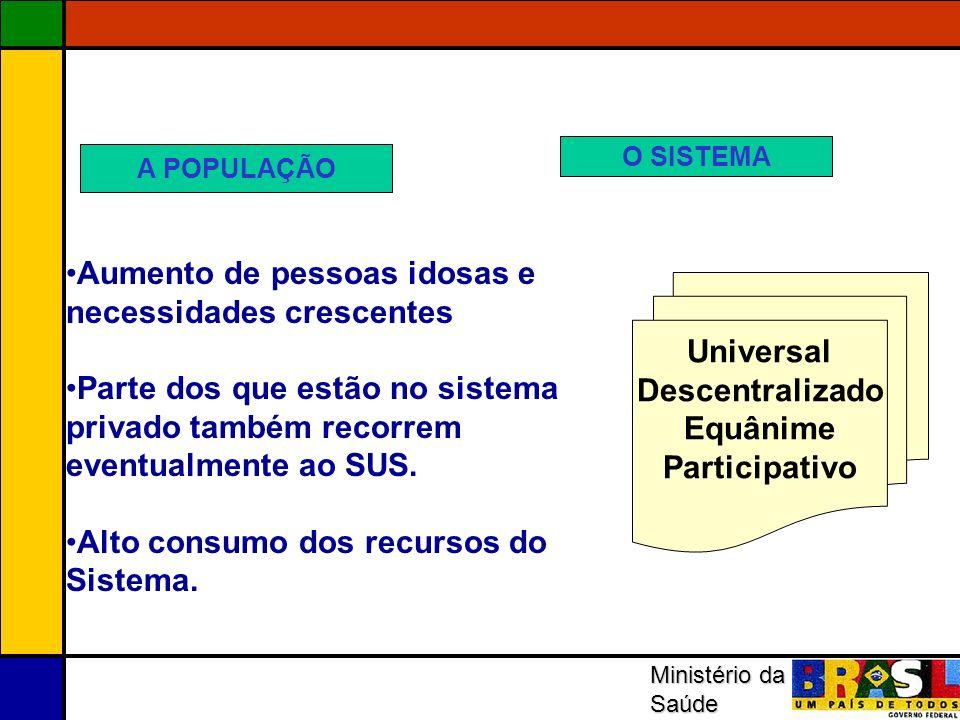 Universal Descentralizado Equânime Participativo