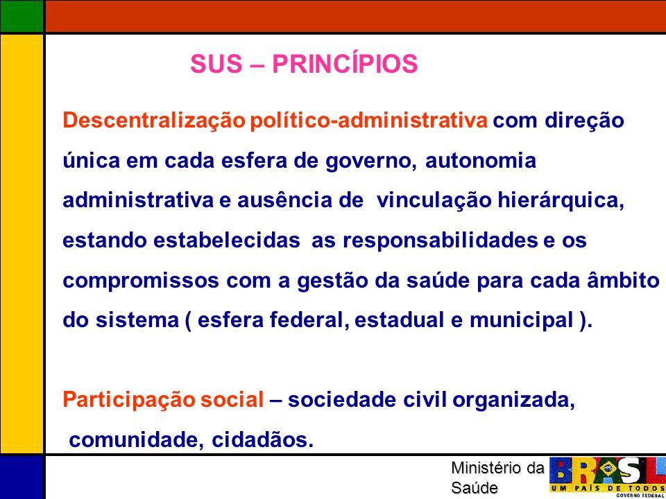 SUS – PRINCÍPIOS Descentralização político-administrativa com direção