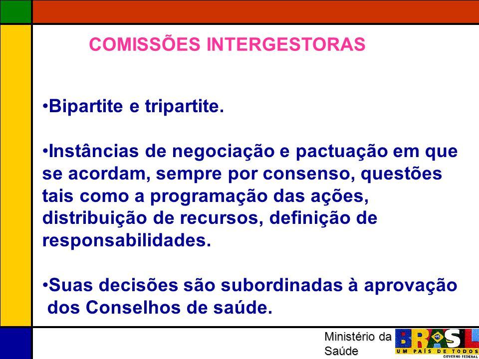COMISSÕES INTERGESTORAS