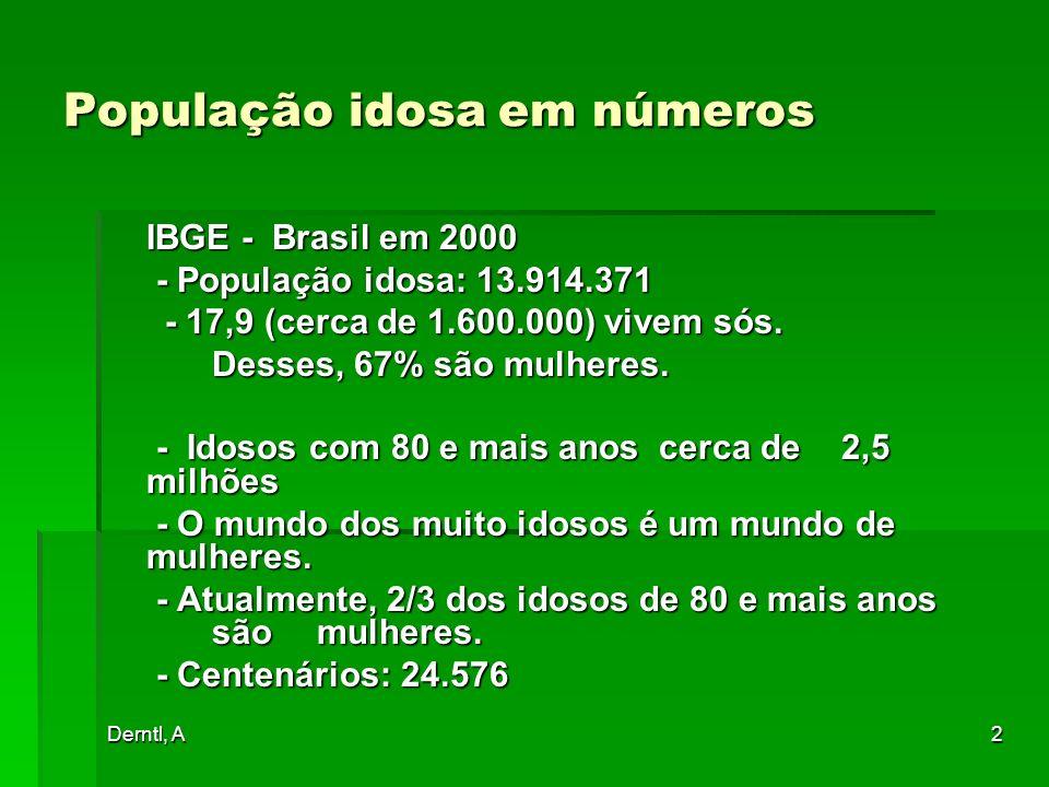 População idosa em números