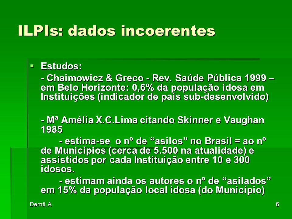 ILPIs: dados incoerentes