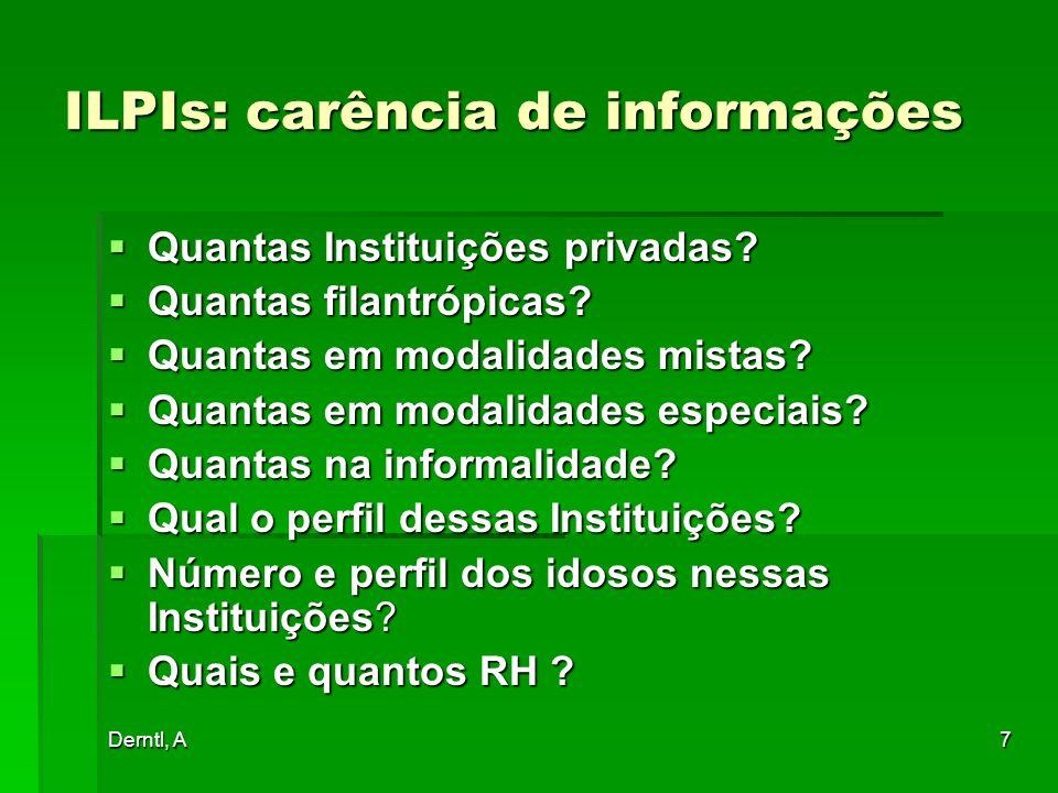 ILPIs: carência de informações