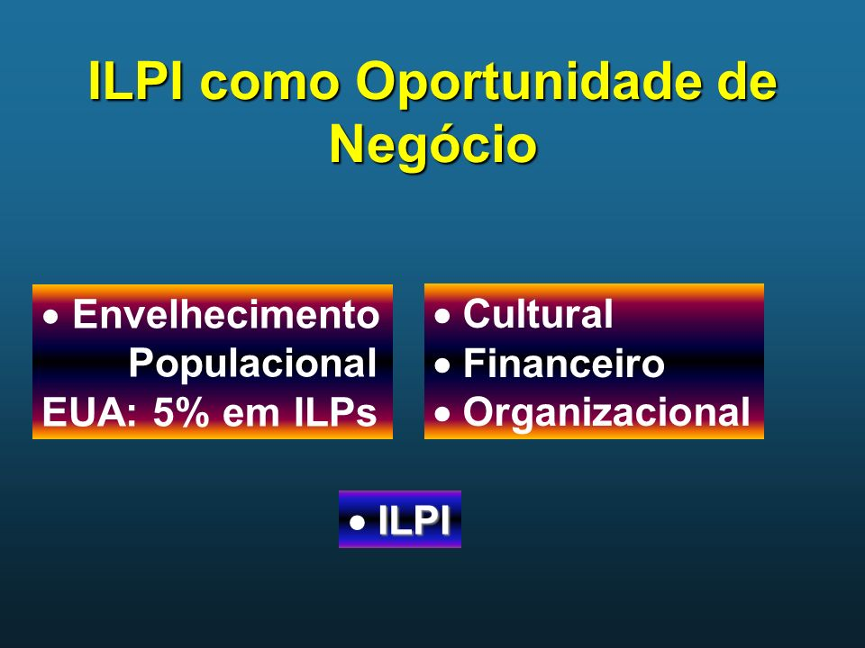 ILPI como Oportunidade de Negócio
