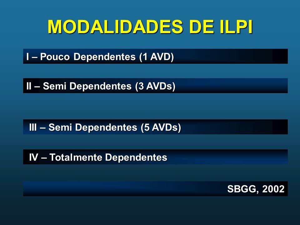 MODALIDADES DE ILPI I – Pouco Dependentes (1 AVD)