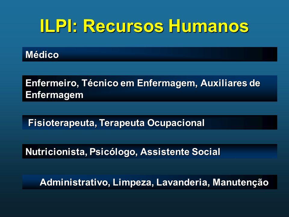 ILPI: Recursos Humanos
