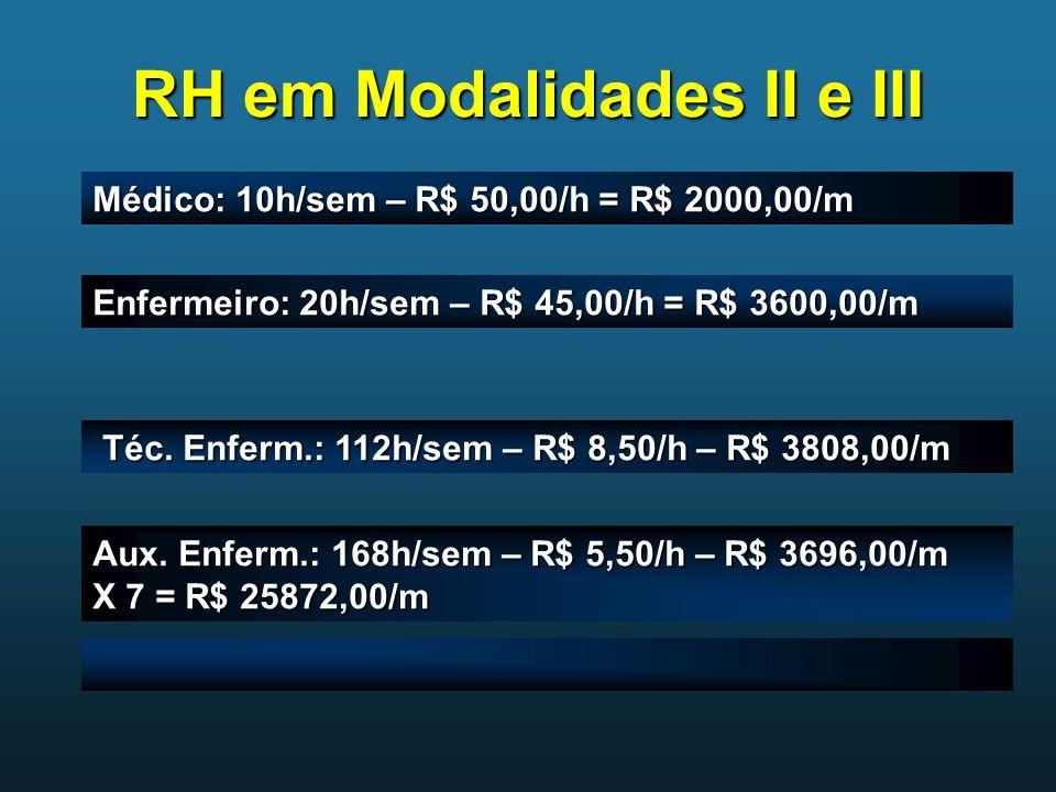 RH em Modalidades II e III