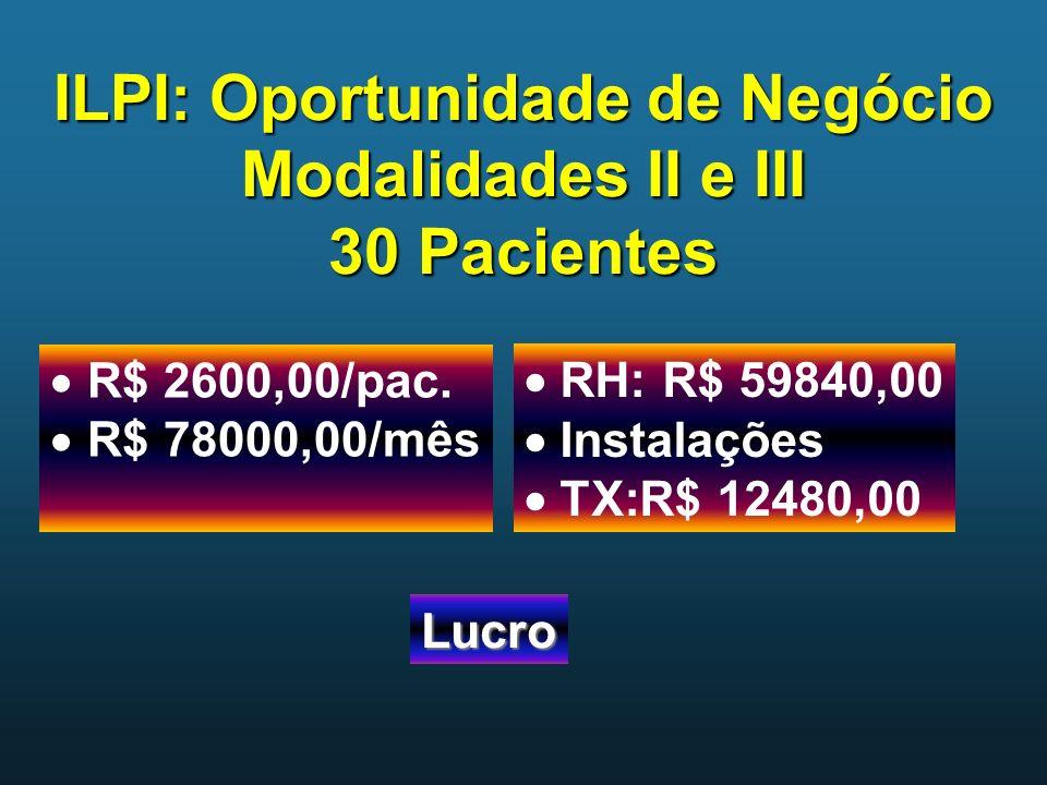 ILPI: Oportunidade de Negócio