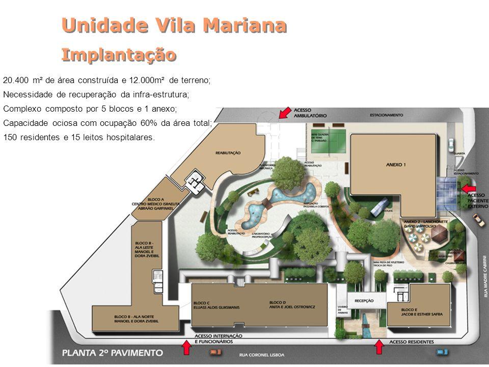Unidade Vila Mariana Implantação