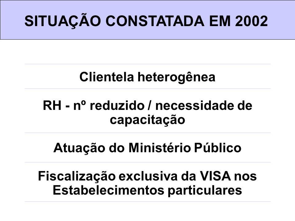 SITUAÇÃO CONSTATADA EM 2002