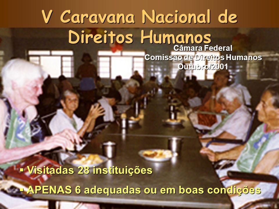 V Caravana Nacional de Direitos Humanos
