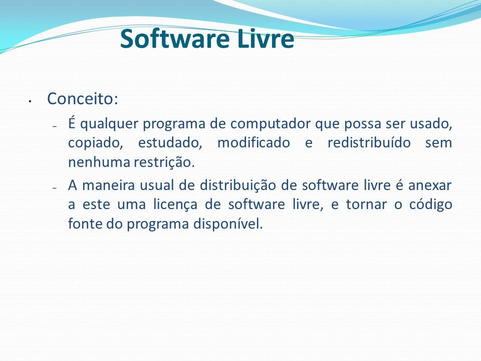 Software Livre Conceito: