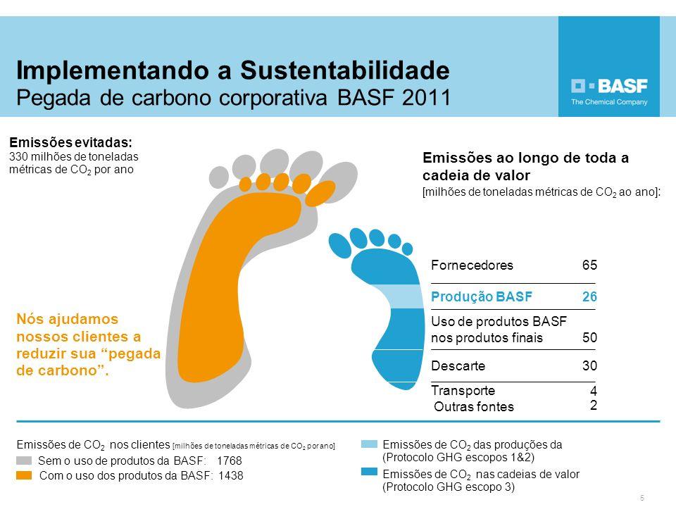 Implementando a Sustentabilidade Pegada de carbono corporativa BASF 2011