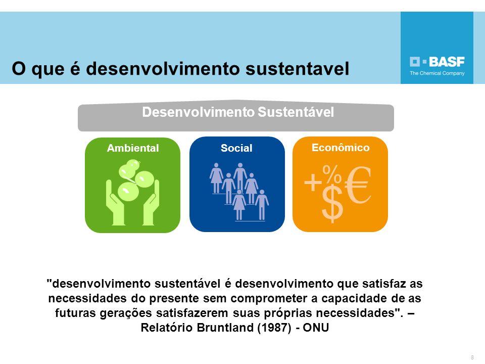 O que é desenvolvimento sustentavel