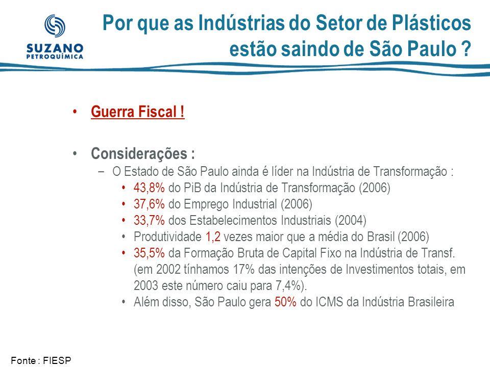 Por que as Indústrias do Setor de Plásticos estão saindo de São Paulo