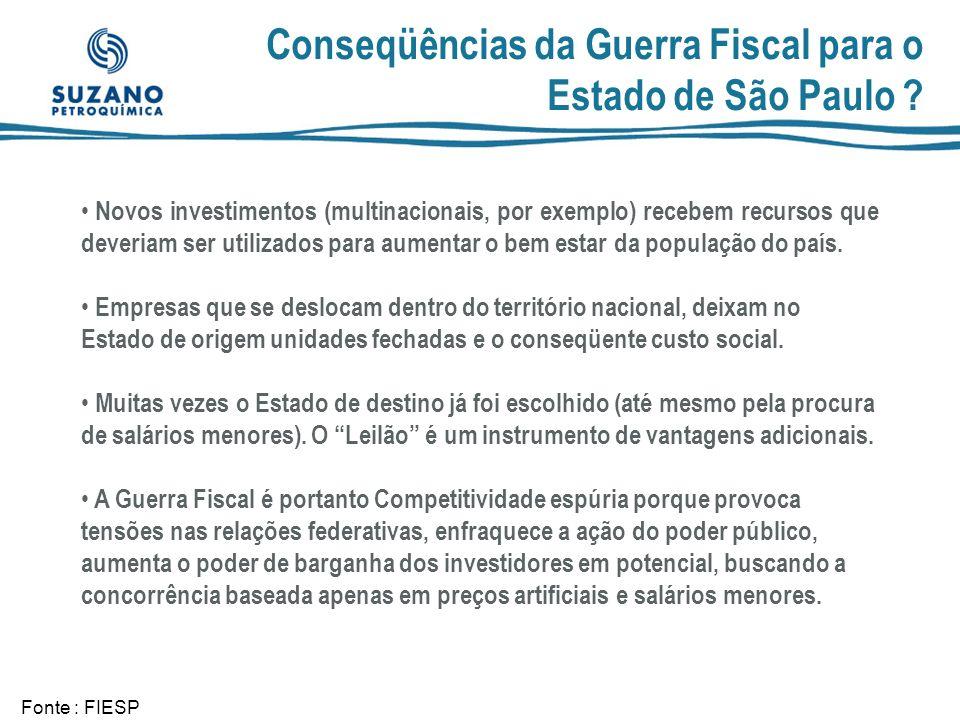 Conseqüências da Guerra Fiscal para o Estado de São Paulo